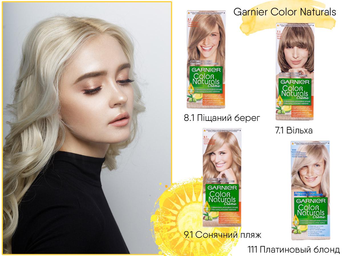 Обираємо відтінок волосся, який зробить вас молодшими