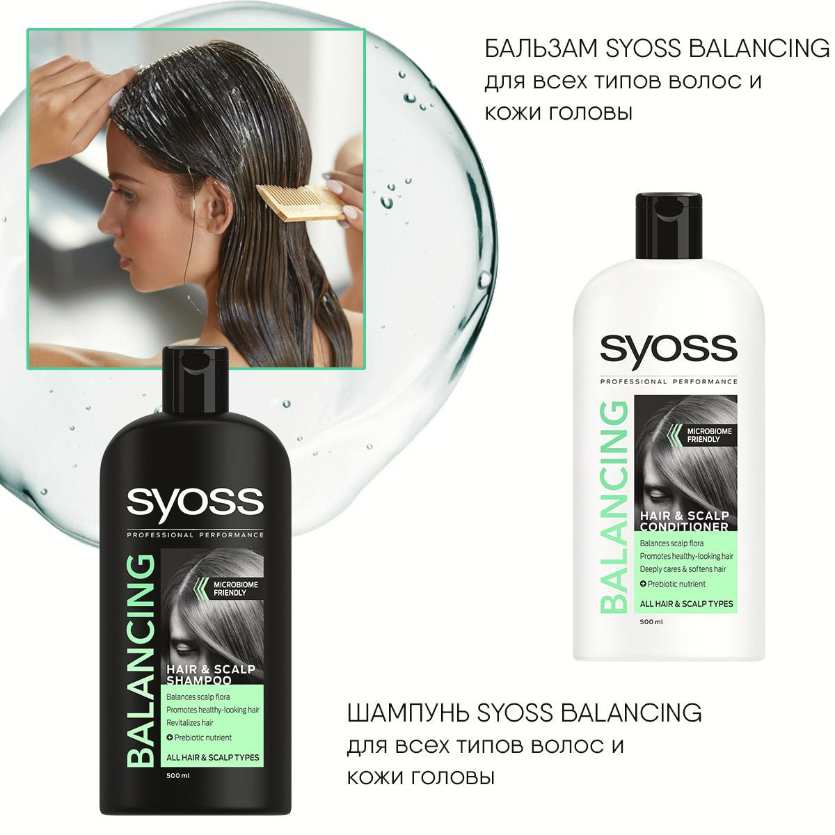 Уход за волосами с брендом Syoss